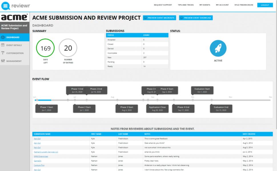 Grant Management Software Dashboard