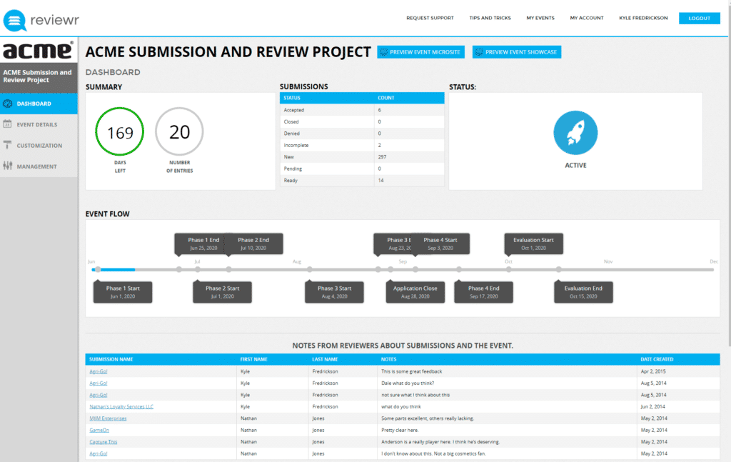 Fellowship Management Software Dashboard