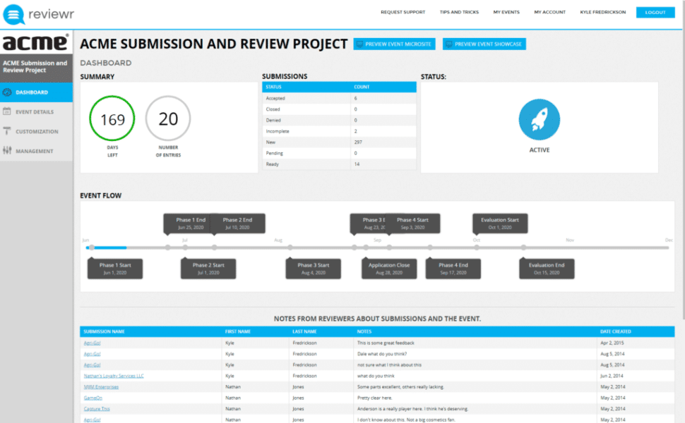 Submission management software dashboard